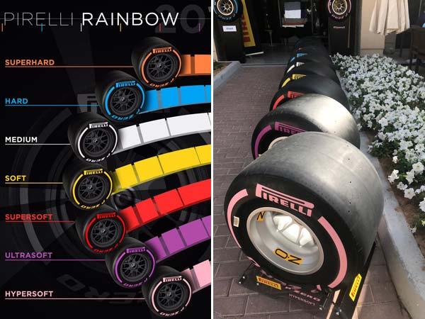 Pirelli Tyres #F1PP